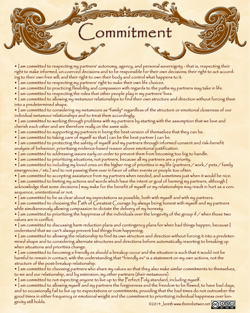 Image of parchment-like document with list of commitments